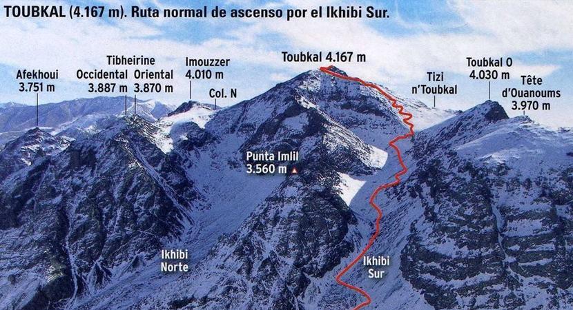 Trekking por el  Toubkal
